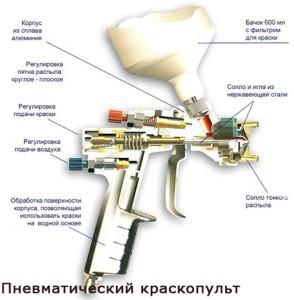 схема пневматического пистолета
