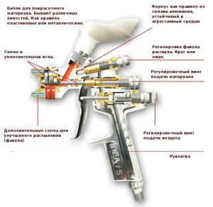 схема электрического пистолета