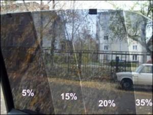 Процент светопропускаемости